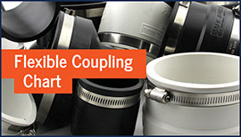 Flex Coupling Sizing Chart